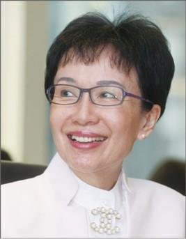 Ka Shi Lau